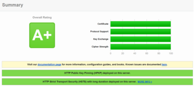 test de la migration d'un site en https avec ssl server test