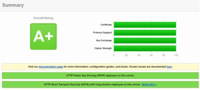 test de la migration d'un site en https avec ssl server test